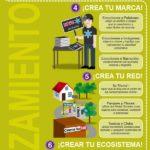 El reconocimiento de marca en tu negocio online – lynkoo – #Infografia #Marketing #Digital