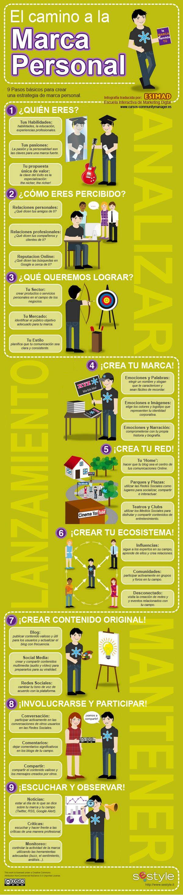 Infografia - El reconocimiento de marca en tu negocio online - lynkoo