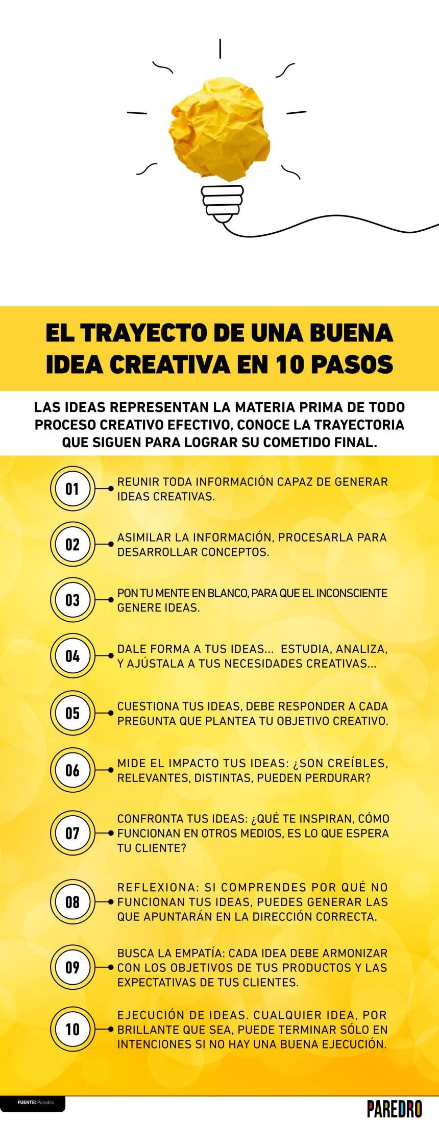 El trayecto de una buena idea creativa en 10 pasos #infografia #creatividad