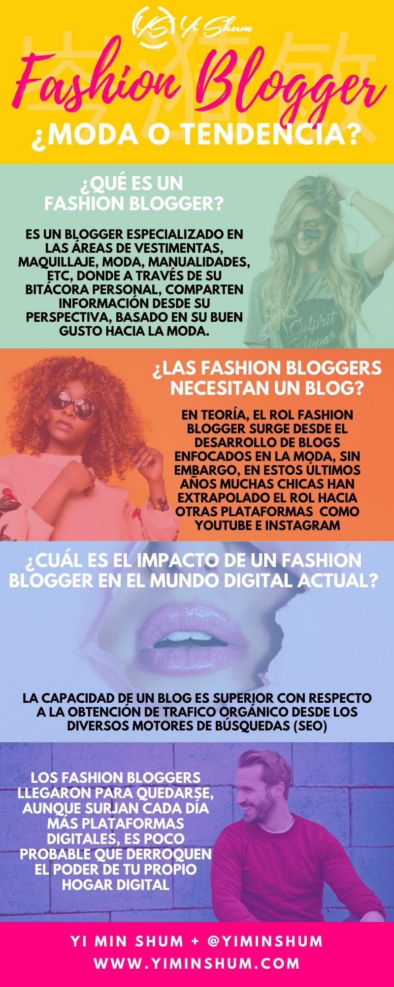 Fashion bloggers ¿moda o tendencia? #infografia #infographic #marketing