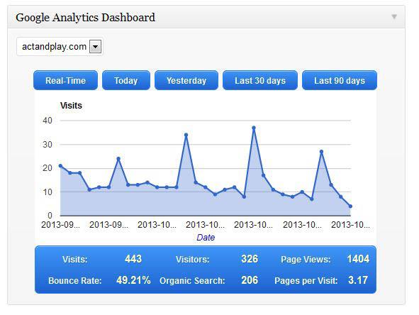 Google-Analytics-Dashboard-WP-4
