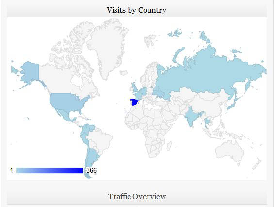 Google-Analytics-Dashboard-WP-5