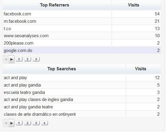 Google-Analytics-Dashboard-WP-7