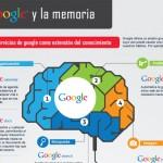 ¿Cómo Afecta Internet a La Memoria? #Google #Infografia #Infographic