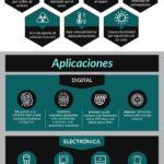 Grafeno: todo lo que debes de saber #infografia #infographic #tech