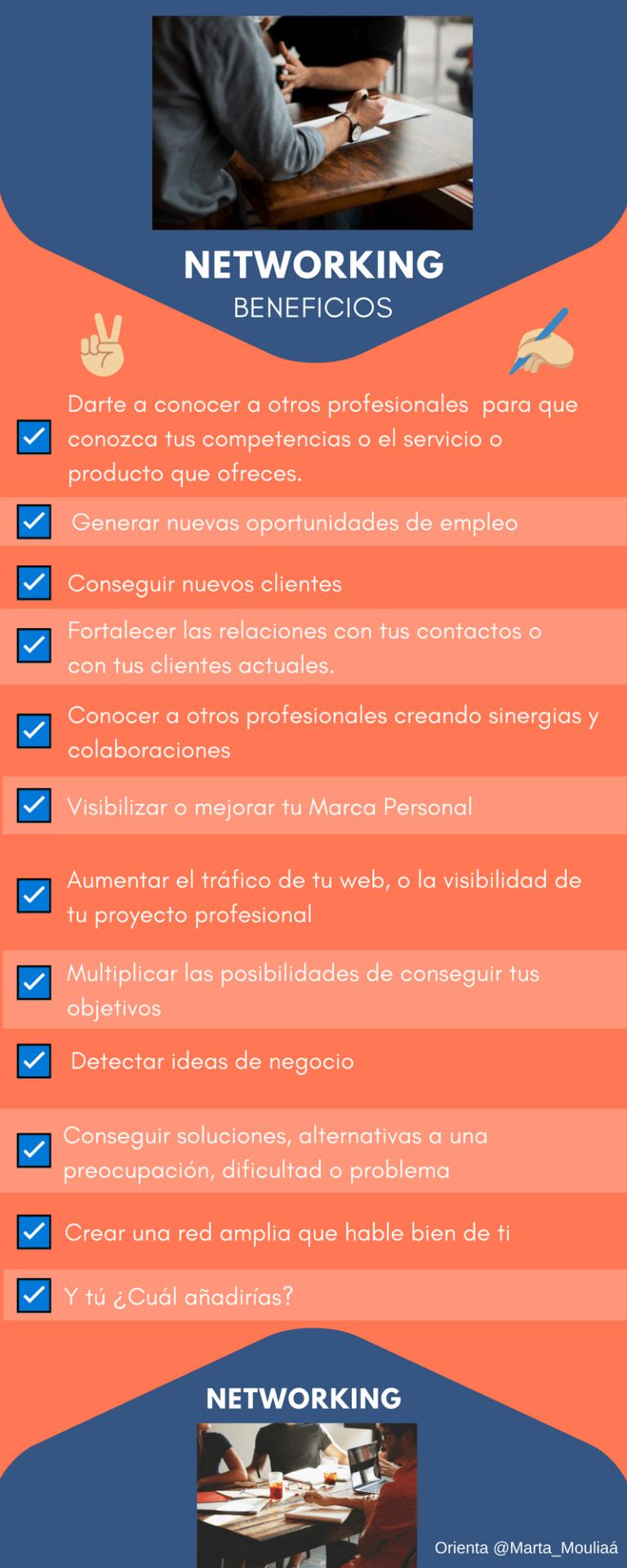 Infografia - Guía de Networking para Dummies - Orienta Marta Mouliaá