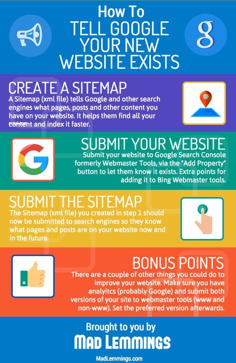 Infografia - How To Index a New WordPress Website – Get Found by Google