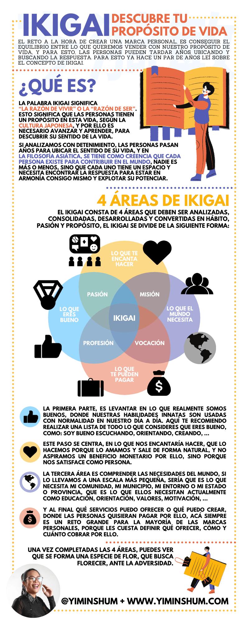 IKIGAI par tu Marca Personal #infografia #infographic #marcapersonal