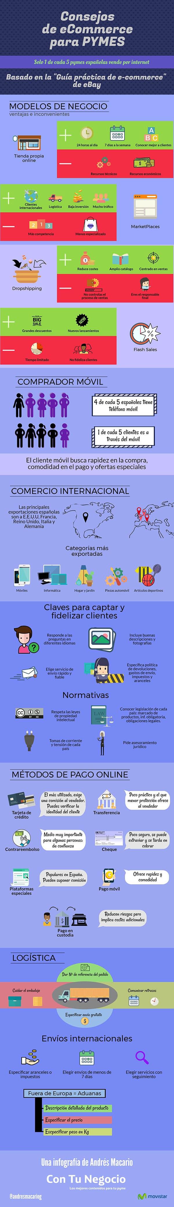 Consejos de eCommerce para pymes #infografia @andresmacariog