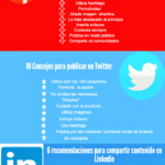 Infografía – Guía de cómo crear el post perfecto en redes sociales – #Infografia #Marketing #Digital