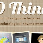 50 Cosas Que Hemos Dejado De Hacer Por Culpa o Gracias a La Tecnología #Infografía