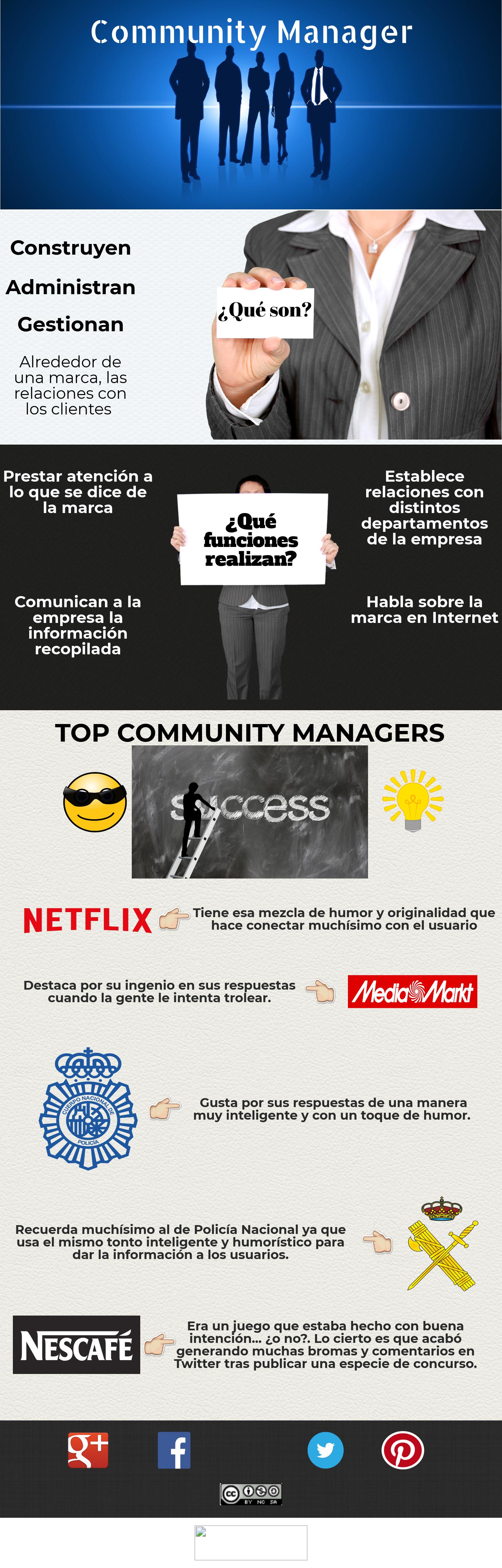 Infografia - Infografía Communit...