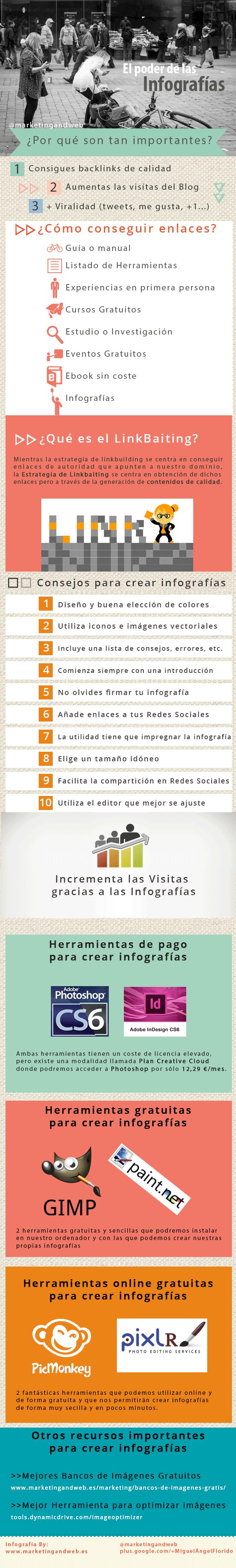 Infografia - Infografías; Mejora el SEO con tu estrategia de Linkbaiting