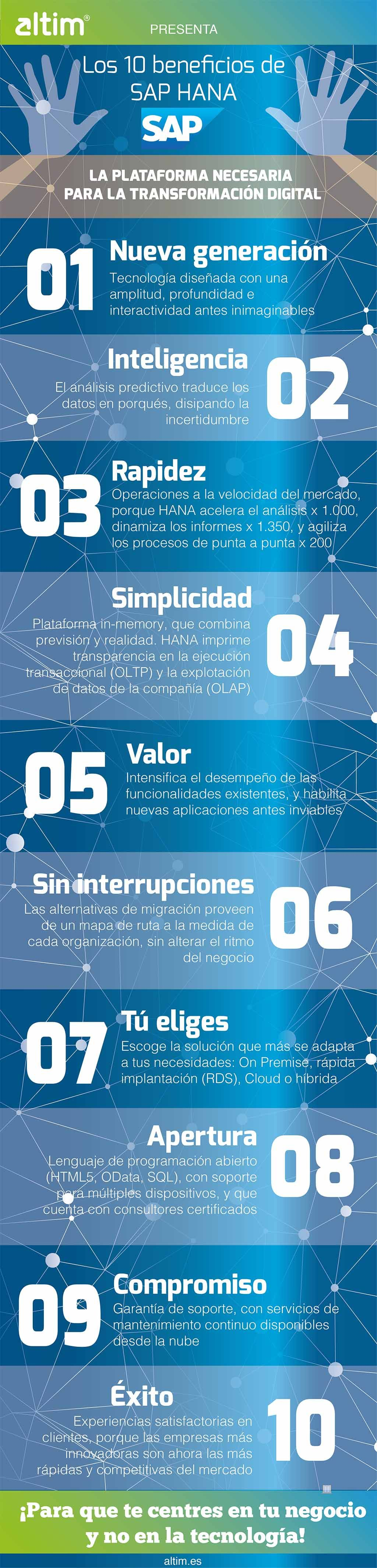 Infografia - Infografías para activar el marketing digital | ACLARARTE