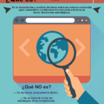 Inteligencia competitiva #infografia #infographic #marketing
