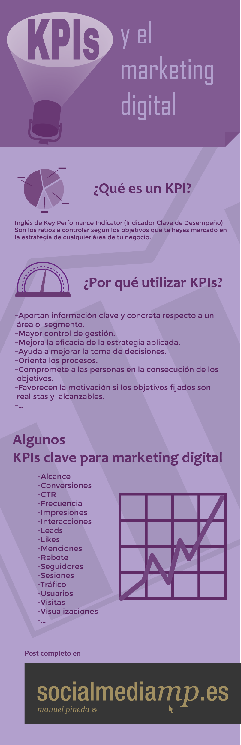 Infografia - KPIs y Marketing Digital #infografia #infographic #marketing - TICs y Formación