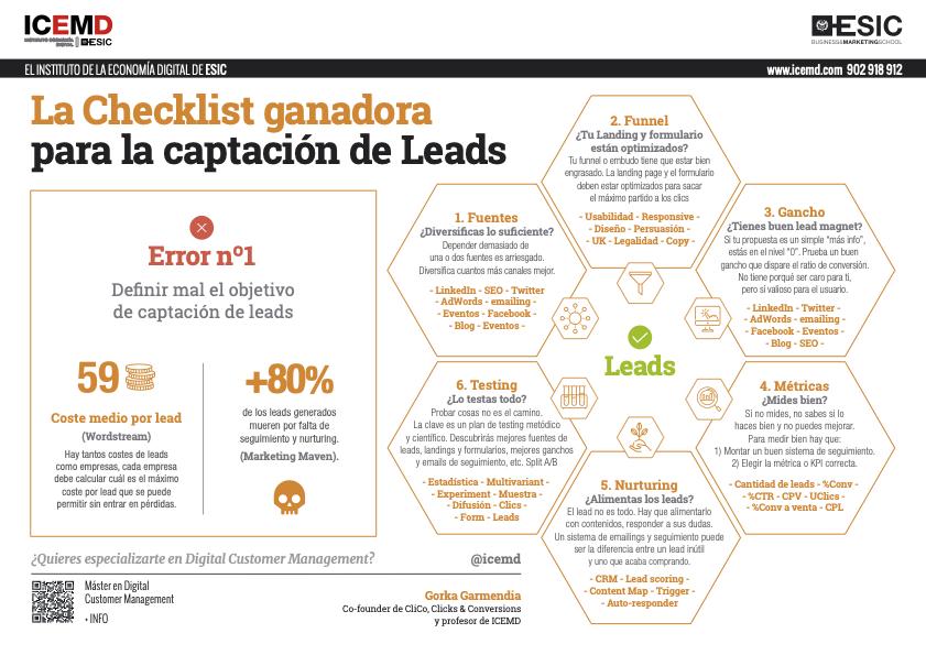 La Checklist ganadora para la captación de Leads #infografia #infographic #marketing