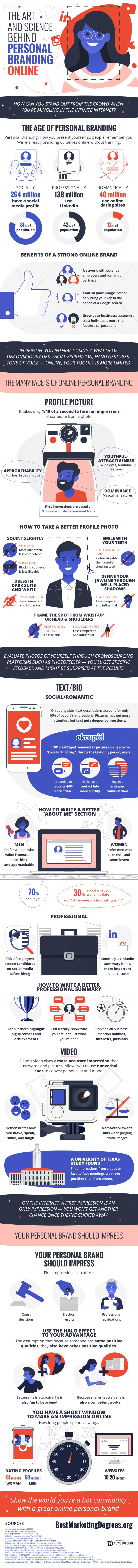 Infografia - La biblia para trabajar tu marca personal en redes sociales