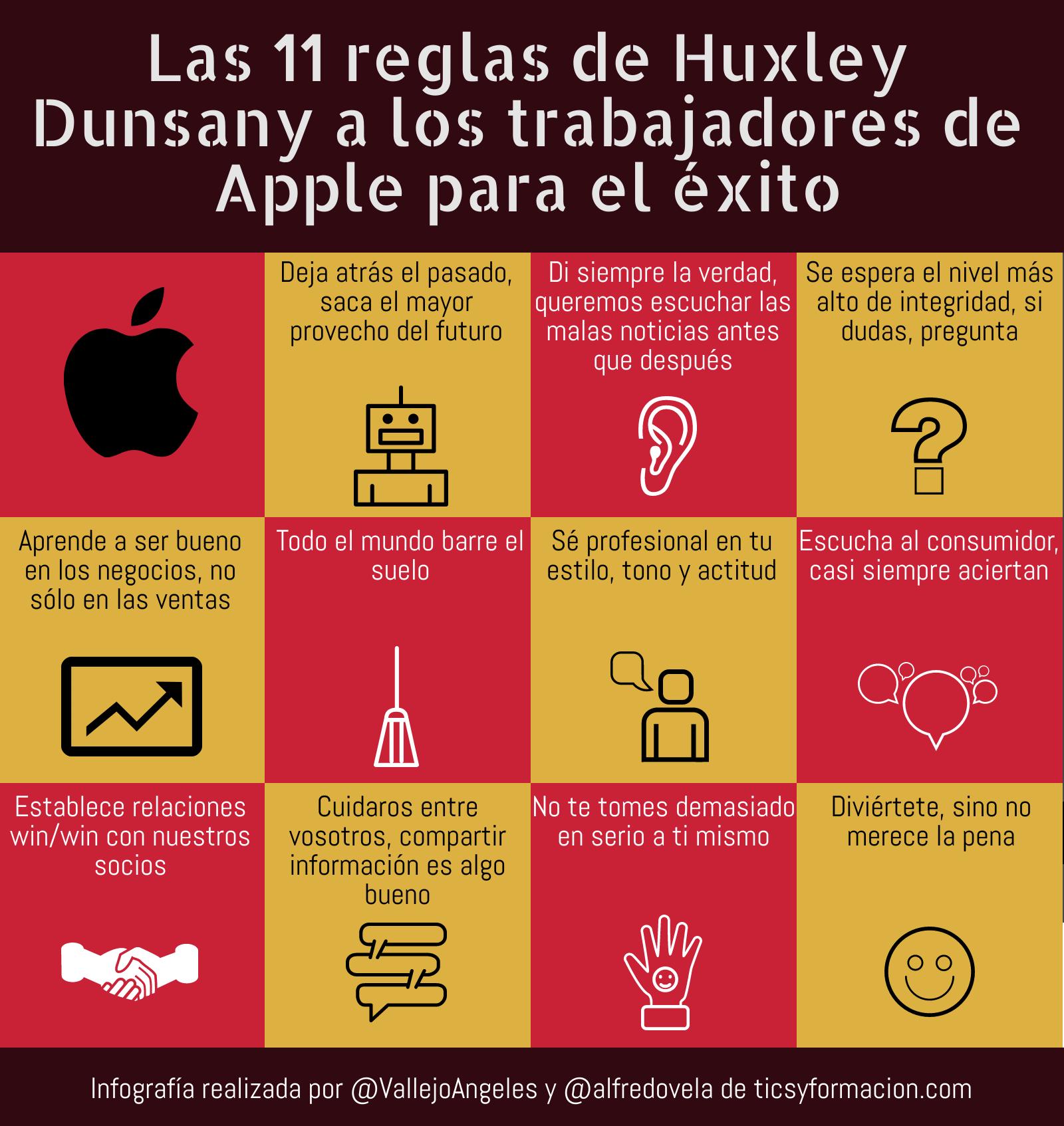 Las 11 reglas deHuxley Dunsany a los trabajadoresde Apple para el éxito #infografia #rrhh #motivación