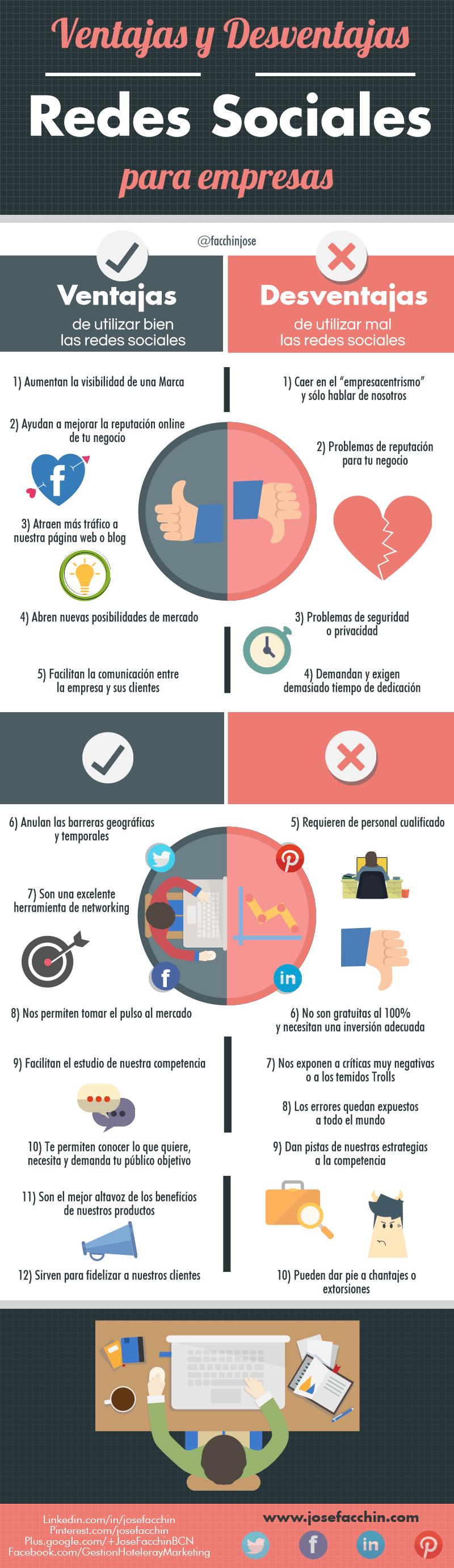 Infografia - Las 23 Ventajas y Desventajas de las Redes Sociales