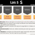 Las 5 S #infografia #infographic #calidad
