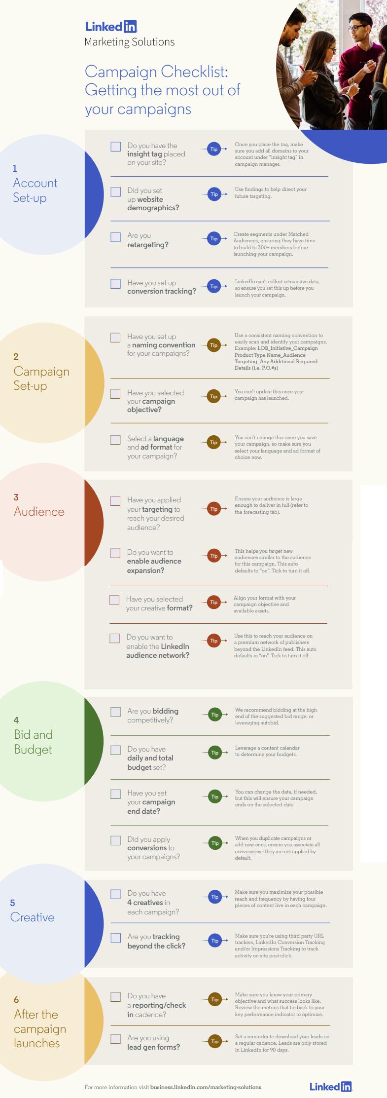 Infografia - LinkedIn Campaign Checklist [Infographic]