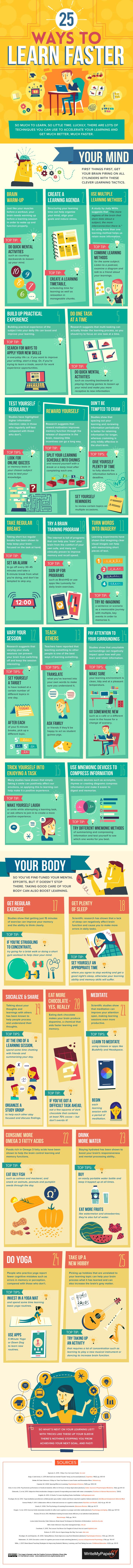 25 formas de aprender más rápidamente #infografia #infographic #education