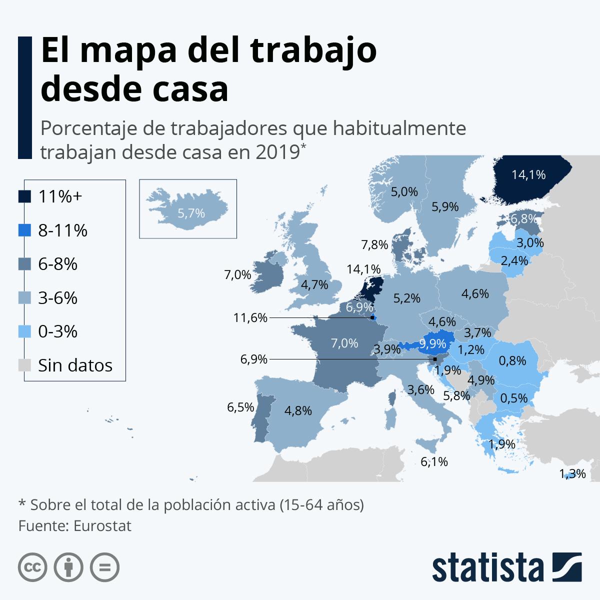 Mapa del teletrabajo en la Unión europea (2019) #infografia #infographic #rrhh
