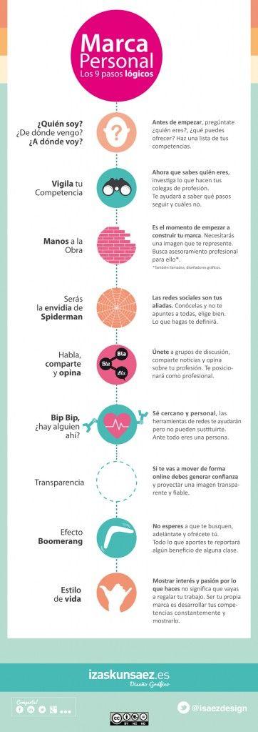 Infografia - Marca personal. Los ...
