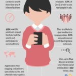 Marketing to Generation Z Infographic — Setup® – #Infografia #Marketing #Digital