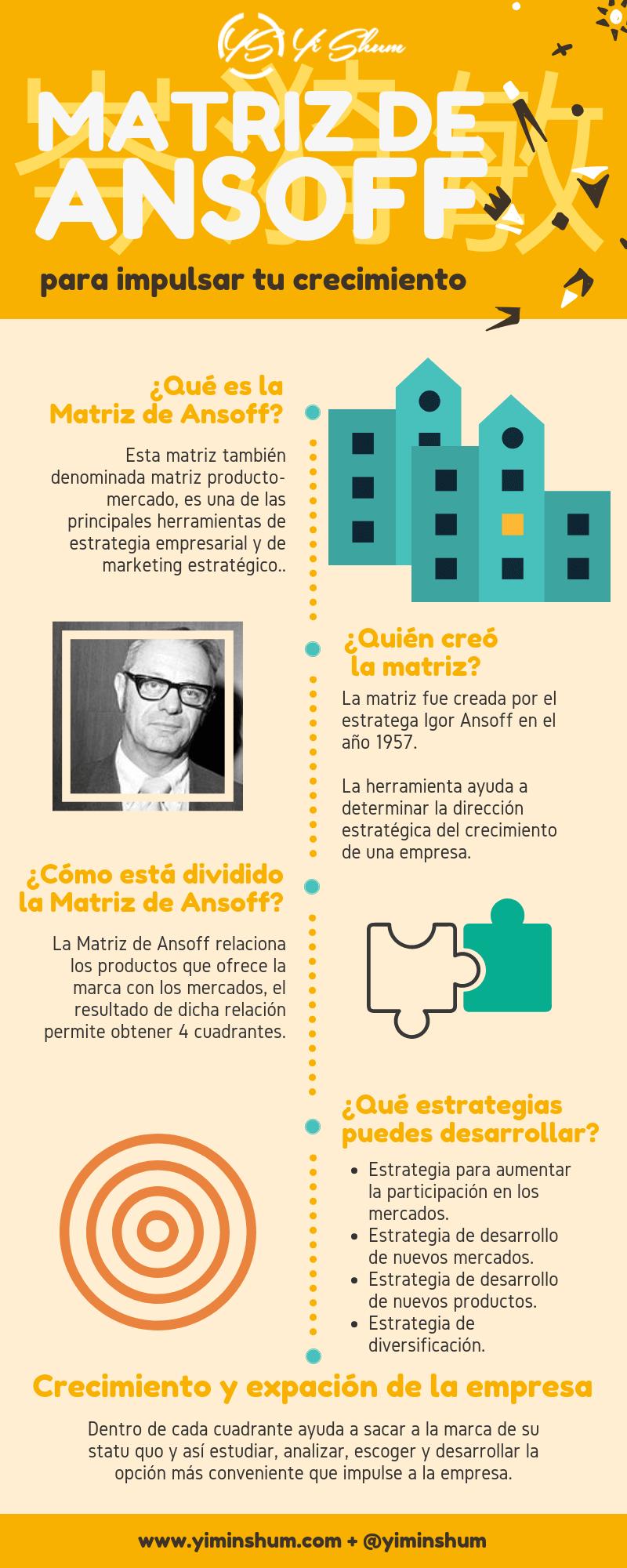Matriz de Ansoff para impulsar el crecimiento de tu empresa #infografia #infographic