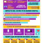 Mundo Digital Covid 19 2020 #infografia #infographic #socialmedia