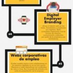 Ocho retos de RRHH ante la Transformación Digital #Infografía – Andres Macario – #Infografia #Marketing #Digital