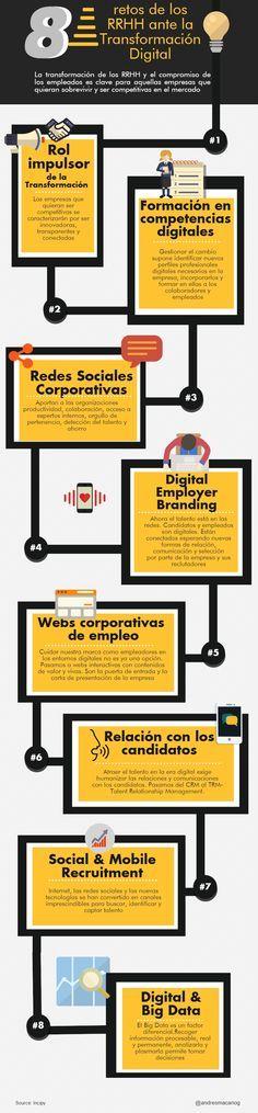 Infografia - Ocho retos de RRHH ante la Transformación Digital #Infografía - Andres Macario
