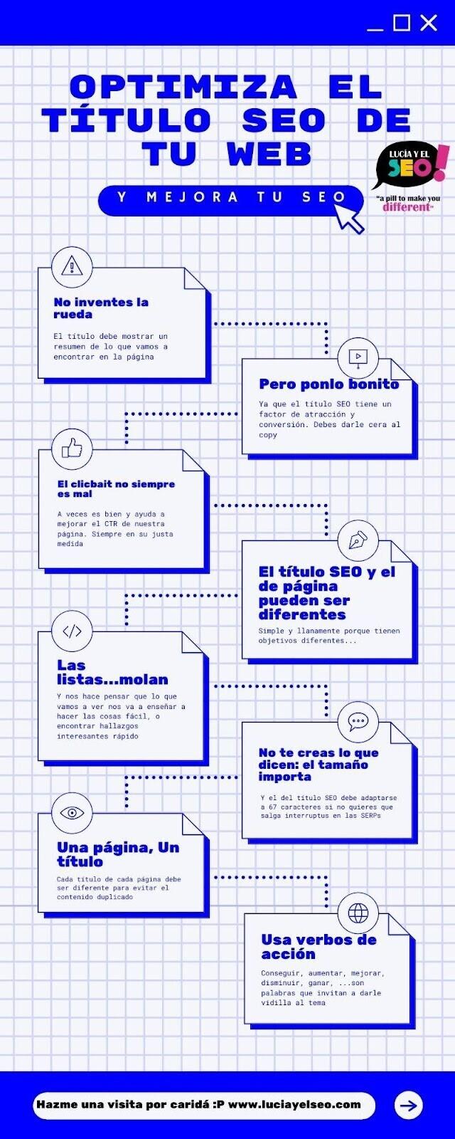 Optimiza el título SEO de tu web #infografia #seo