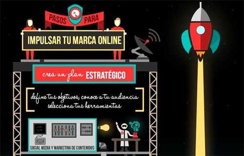 ¿Qué es el Marketing Digital? #Infografía