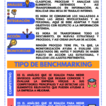 Qué es Benchmarking #infografia #infographic #marketing