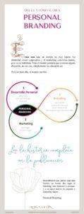 Infografia - ¿Qué es Personal Branding?