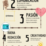 Infografia - ¿Qué es un Community Manager? La guía más completa para novatos