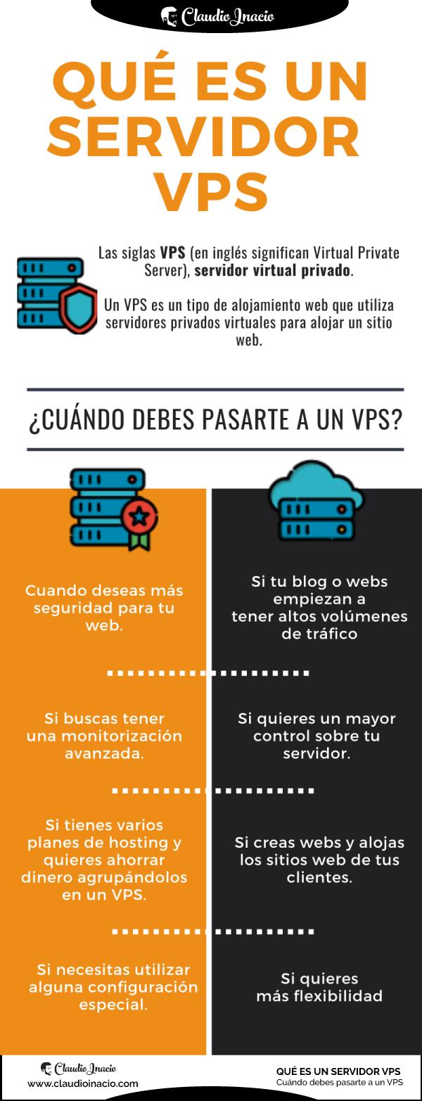 Qué es un Servidor VPS #infografia #infographic
