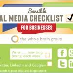 Checklist Medios Sociales Facebook,Twitter, LinkedIn y Pinterest