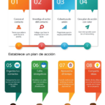 Ronald Durán🎯 Sinergias Tecno Humanas on Twitter – #Infografia #Marketing #Digital