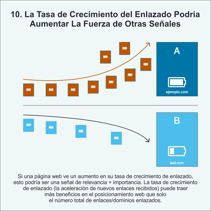 Infografia - Rubén Alonso 🤓 on Twitter