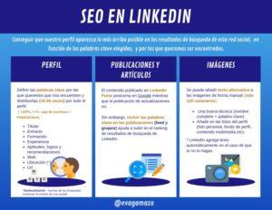 SEO en LinkedIn #infografia #infographic #socialmedia
