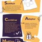 Aumenta tu creatividad con SCAMPER #infografia #infographic #creatividad