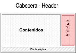 Sidebar-Widgets-Wordpress-2