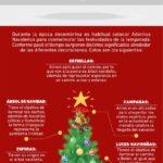Significado de los adornos navideños #infografia #infographic