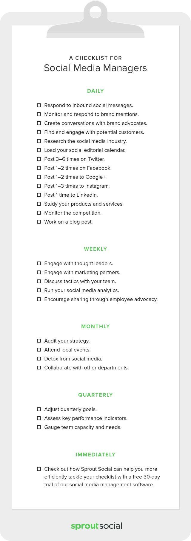 Infografia - Social Media Manager: chi è, cosa fa e come diventarlo
