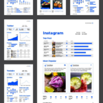 Social Media Report – #Infografia #Marketing #Digital