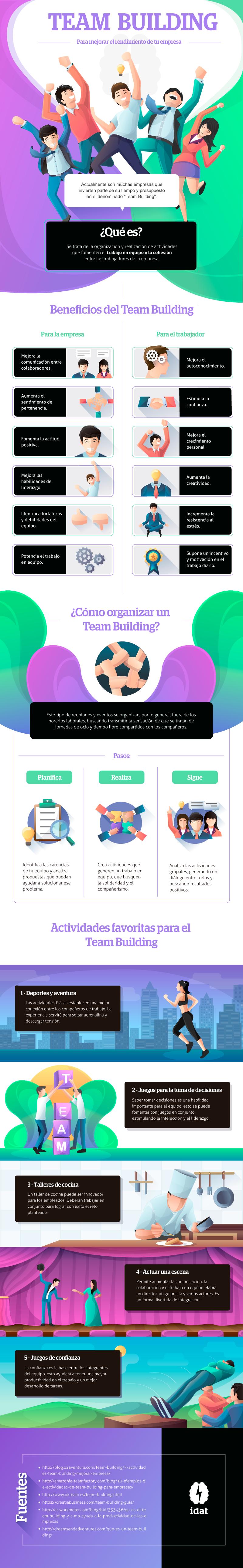 Team Building: para mejorar el rendimiento de tu empresa #infografia #infographic #rrhh